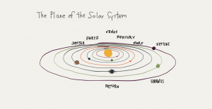 Line drawing showing the major planets moving in orbit around the sun.