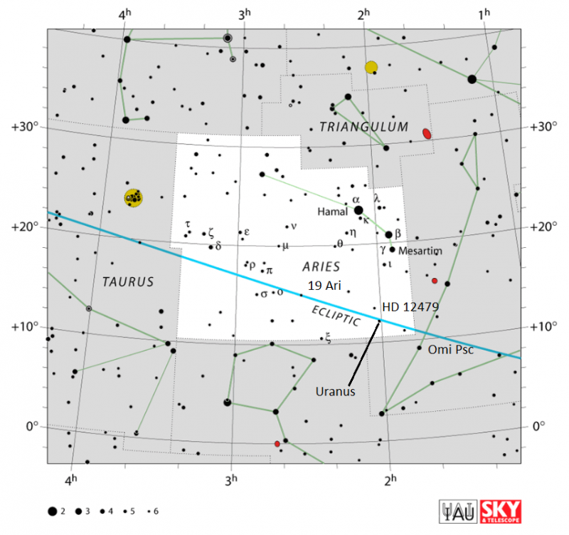 Sky chart of the constellation Arie sthe Ram.