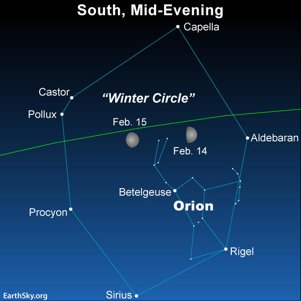 Sky chart of moon and Winter Circle on February 14 and 15, 2019