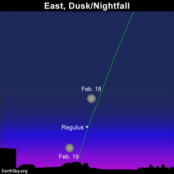 Chart showing moon's path with bright star.