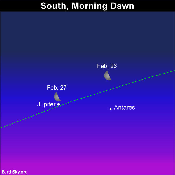 Sky chart of moon and Jupiter on February 26 and 27, 2019.