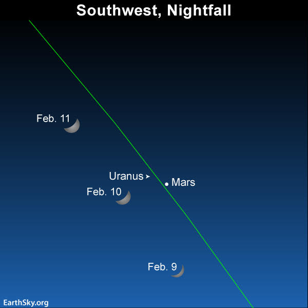 February guide to the bright planets 2019-feb-9-10-11-moon-mars-urnaus