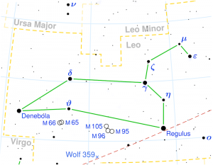 A star chart showing the stars in Leo. Lines joining the stars on the right appear like a flipped question mark with Regulus at its base.