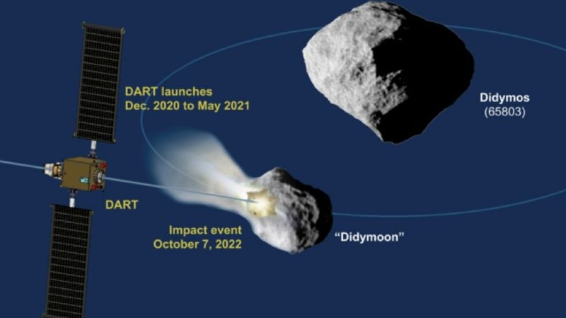 Spacecraft with asteroid and asteroid's moon with flash on one side.