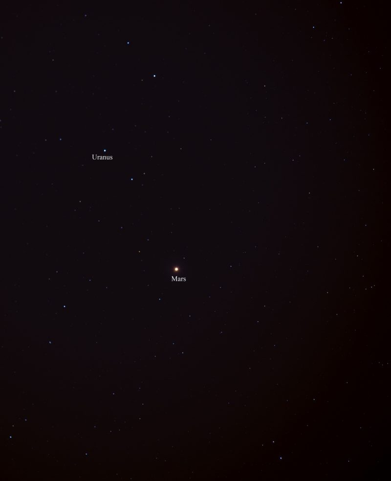 Dots of red planet Mars and blue planet Uranus on a black background with faint stars.
