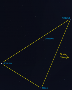Star chart with yellow triangle and corners of Regulus, Arcturus and Spica.