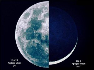 Full moon at perigee side by side with crescent moon at apogee