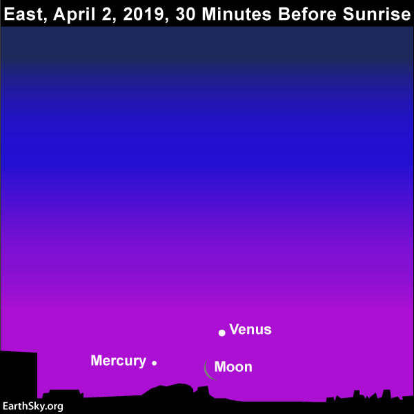 March guide to the bright planets 2019-april-2-moon-mercury-venus