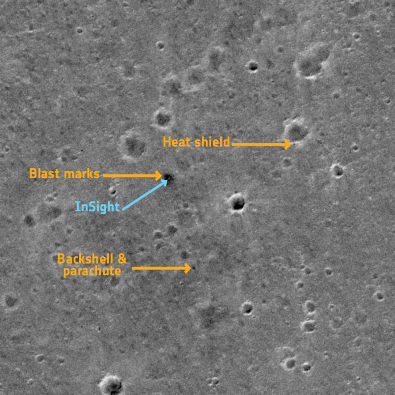 Grayscale surface with craters and dots indicating InSight heat shield, parachute, etc.