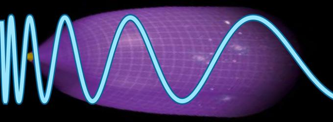 Blue sine wave wider toward right over bubble expanding to right.