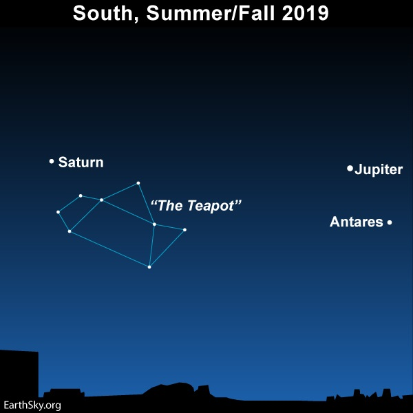 The Teapot of Sagittarius between the planets Saturn and Jupiter also with star Antares.