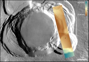 Volcanic caldera on Ascraeus Mons.