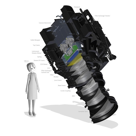 Artist's drawing of a giant camera, compared to the size of a human being.