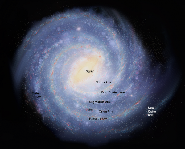 Top view of galaxy with center and several spiral arms labeled.