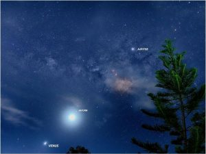 March 2 planets and moon, annotated.