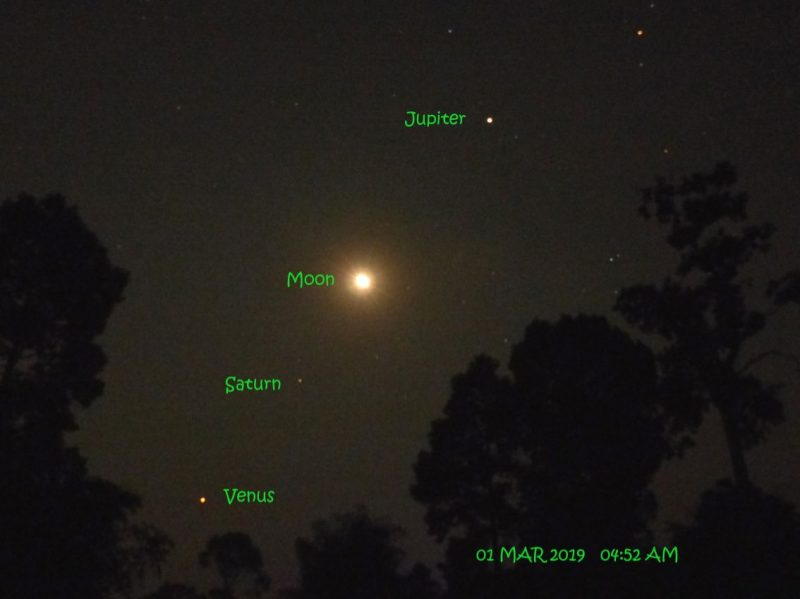 Dark sky with bright moon and planets, annotated.