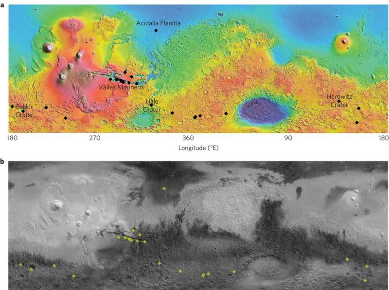 Above: false color image of equatorial region. Below: grayscale. Both with dots showing lineae.