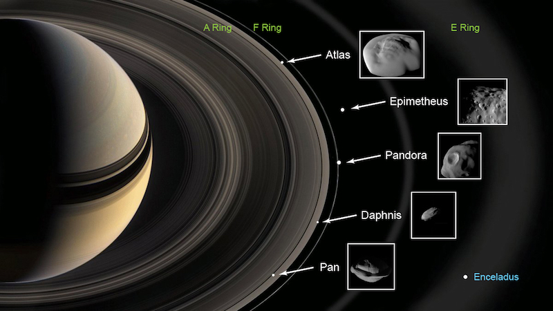 Saturn, location of moons, inset photos of moons.