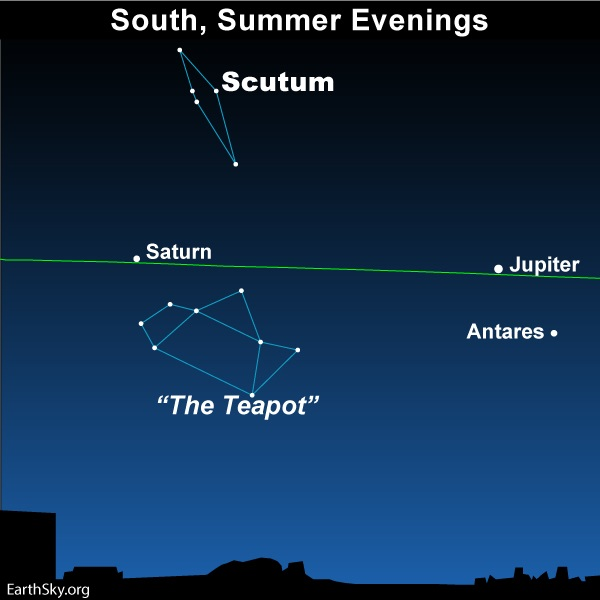 Jupiter and Saturn mark the whereabouts of The Teapot and Scutum.