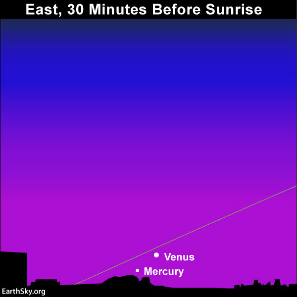 Chart showing Mercury below Venus both close to horizon on April 16, 2019.