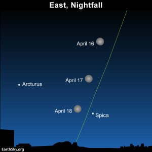 Sky chart of moon, Arcturus and Spica