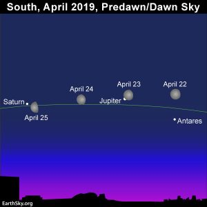 Sky chart of moon and planets
