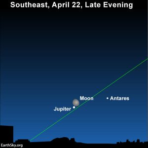 Sky chart of moon and Jupiter