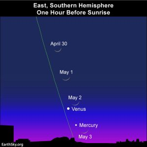 Chart showing moon and Venus, late April and early May, 2019, Southern Hemisphere.