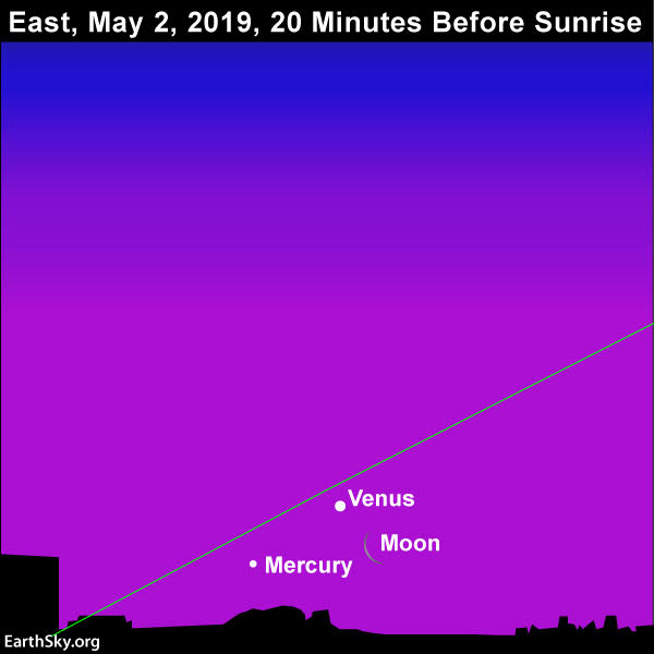 Sky chart of moon, Mercury, and Venus close together at an angle to the horizon in the dawn sky.