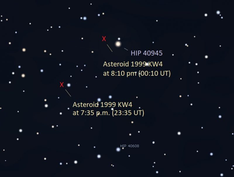 Star field chart with two asteroid locations and star HIP 40945 marked.