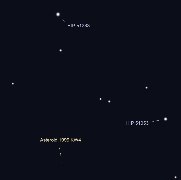 Asteroid location marked in chart with stars HIP 51283 and HIP 51053.
