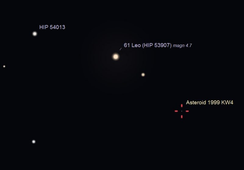 Asteroid location marked in chart with HIP 54013 and 61 Leo.