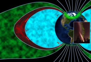 Magnetosphere during a STEVE event.