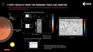 First methane results from TGO.