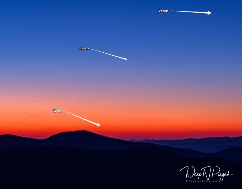 Very bright orange sunrise over mountain horizon. Arrows point to 2 planets and crescent moon.