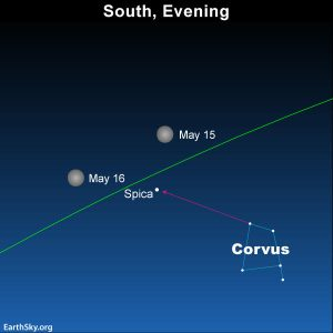 Sky chart of the moon and Spica
