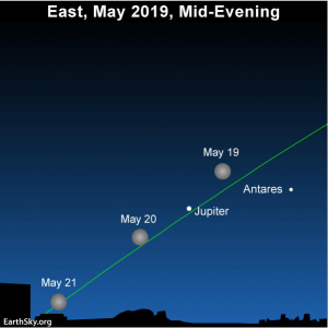Sky chart of the moon and Jupiter