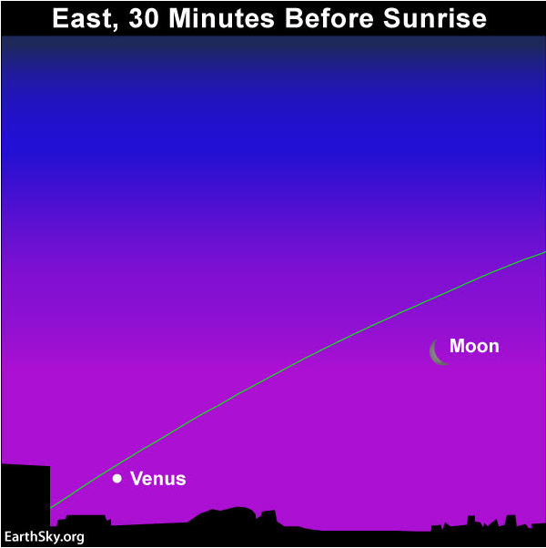 Sky chart of the waning crescent moon and Venus