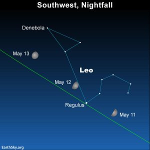Sky chart of the moon and constellation Leo