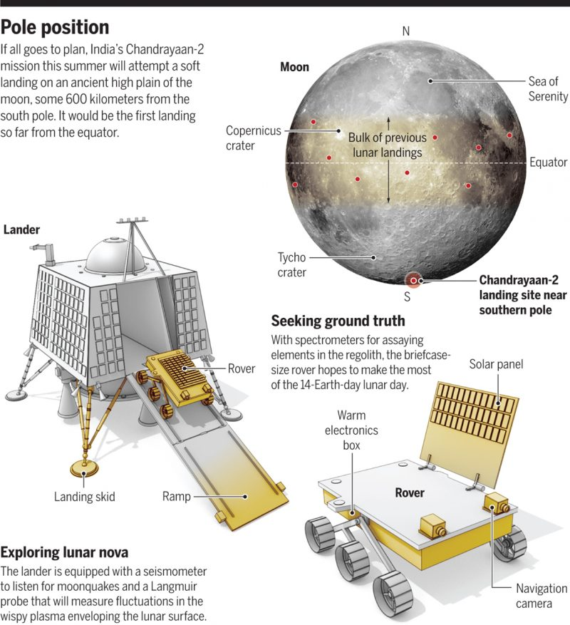 Lander with ramp, rover and map of landing site.