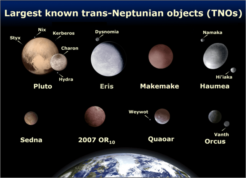 Size comparison of biggest but still small trans-neptunian objects compared with Earth.