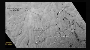 Icy plains, hills and pits on Pluto.