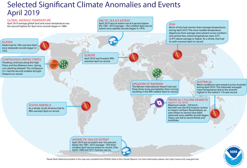 Map of the world with description boxes showing climate anomalies at locations marked with big dots.
