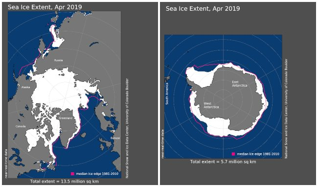 Map of Arctic and Antarctic showing extent of ice.