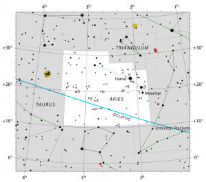 Sky chart of the constellation Aries.