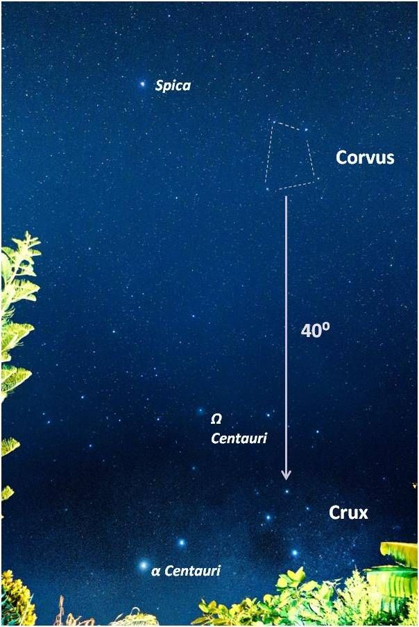Starry sky photo showing Spica and Corvus, with a line drawn down to Crux, the Southern Cross.