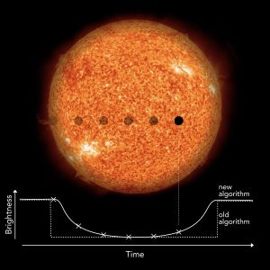 Planet transiting in from of its star.