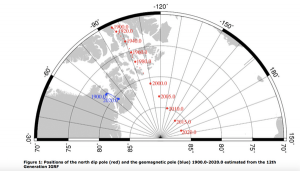 Half circle map of the arctic with points in red.