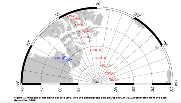 Half circle map of the arctic with line of points in red.