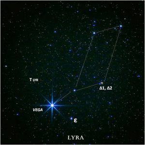 Constellation Lyra with bright blue-white star Vega, and other interesting objects in Lyra marked.